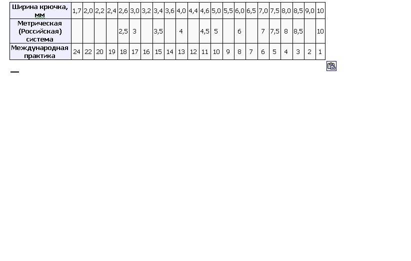 таблица соответствия крючков рыболовных